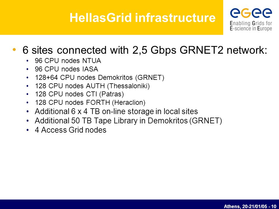 Athens, 20-21/01/05 - 11 Subprojects 4-6 (PM, M/W, Integration) Subproject 4 - Requirements, Design, Specs & Project management – GRNET M1-M26 -200K Subproject 5 – Study and implementation of M/W deployment: Study: M/W state of the art  Cookbook Study: National OMII Implementation: adaptation, customization, demonstration of selected M/W in the 6 clusters M6-M12 (April-October 2005) To be given to Third party according to GRNET procurement regulation – 45K Subproject 6 – Study and pilot integration of other resources Study: Desktop Grids (Schools, University PC labs, Hospital, Governmental institutes, etc.) or Supercomputing Pilot integration M13-M26 (November 2005 – December 2006) To be given to Third party according to GRNET procurement regulation – 45K