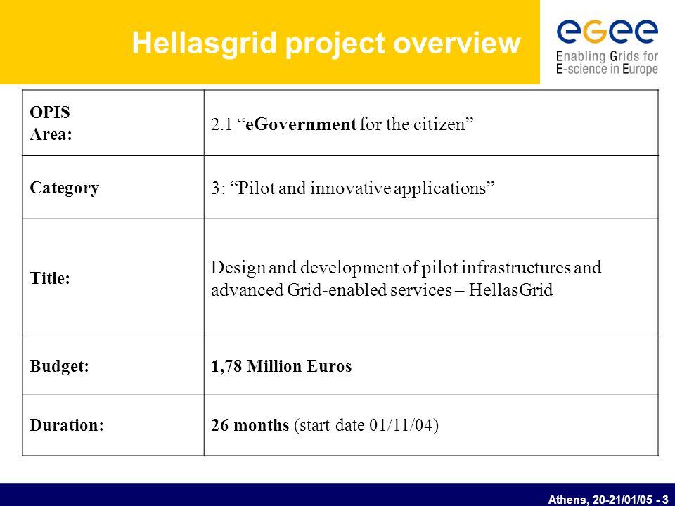 Athens, 20-21/01/05 - 4 Hellasgrid project summary Hellasgrid aims at..