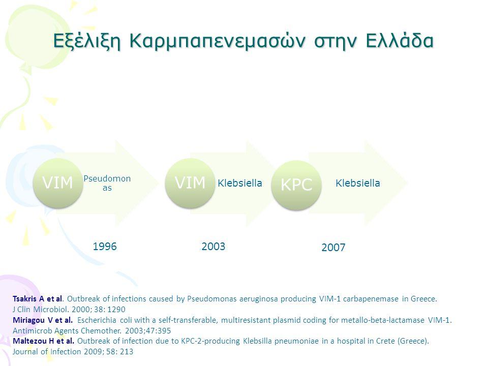 Emergence of NDM-producing Klebsiella pneumoniae in Greece, 2013 Vatopoulos et al, DMID 1013, Emergence of NDM-producing Klebsiella pneumoniae in Greece, 2013 Vatopoulos et al, DMID 1013, εισαγωγή στην Ελλάδα νέας καρβαπενεμάσης προσπάθεια μη διασποράς στα νοσηλευτικά ιδρύματα της χώρας κλώνος ST11 (Poirel 2011), αντοχή κινολόνες, αμινογλυκοσίδες