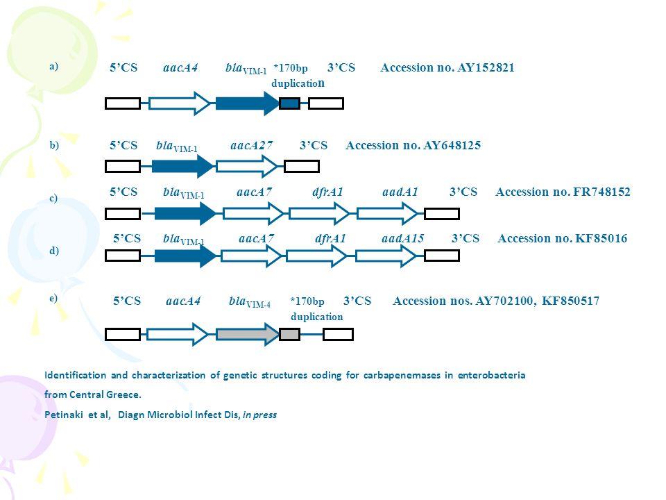 Διασπορά KPC σε άλλα εντεροβακτηριακά: εμπειρία στο ΠΝΛ Διασπορά KPC σε άλλα εντεροβακτηριακά: εμπειρία στο ΠΝΛ Emergence of Escherichia coli sequence type 410 (ST410) with KPC-2 β-lactamase.