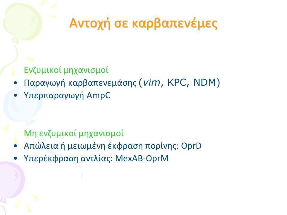 ΚΑΡΒΑΠΕΝΕΜΑΣΕΣ Α, Β, D Oι κλάσεις A και D είναι ένζυμα που στην ενεργό θέση τους έχουν σερίνη ενώ η κλάση B περιλαμβάνει ένζυμα τα οποία στην ενεργό θέση περιέχουν δισθενή κατιόντα ψευδαργύρου (μεταλλο-β-λακταμάσες)
