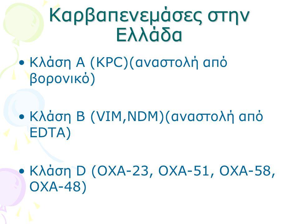 Εξέλιξη Καρμπαπενεμασών στην Ελλάδα 19962003 2007 Tsakris A et al.