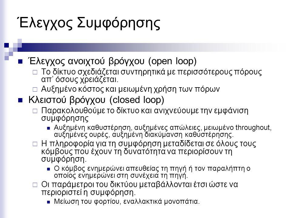Έλεγχος Συμφόρησης Χαρακτηρισμός των μεθόδων αποσυμφόρησης  Μέθοδοι βασισμένες στους χρήστες (hosts) ή βασισμένες στους δρομολογητές  Μέθοδοι βασισμένες σε προκρατήσεις πόρων (reservation) ή μέθοδοι βασισμένες σε ανάδραση.