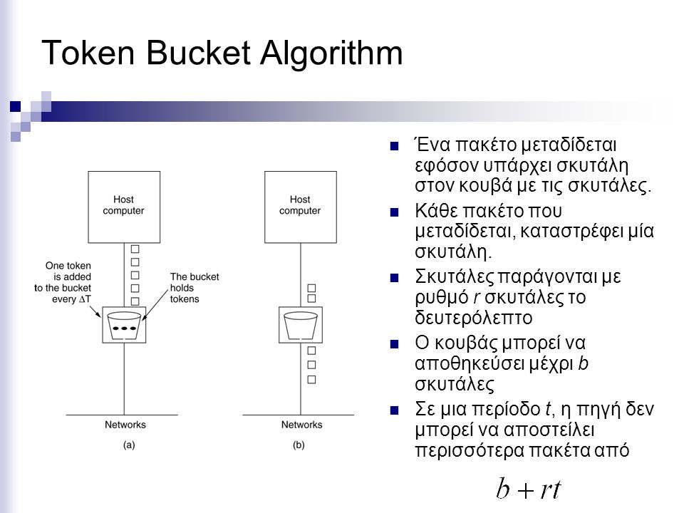 Token Bucket Algorithm Υποθέτουμε πως ο μέγιστος ρυθμός μετάδοσης μιας γραμμής είναι 10Mbps.