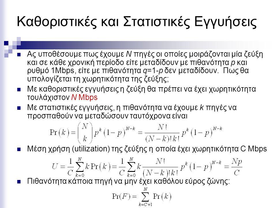 Καθοριστικές και Στατιστικές Εγγυήσεις Ας υποθέσουμε πως N=100 και p=0.1, q=0.9 Με καθοριστικές εγγυήσεις η ζεύξη πρέπει να έχει χωρητικότητα N=100 Mbp Χωρητικότητα Ζεύξης C Χρήση U Πιθανότητα Pr[F] 1000.10 800.125 2  10 -62 600.17 2  10 -35 400.25 5  10 -16 200.5 8  10 -4 1010.42