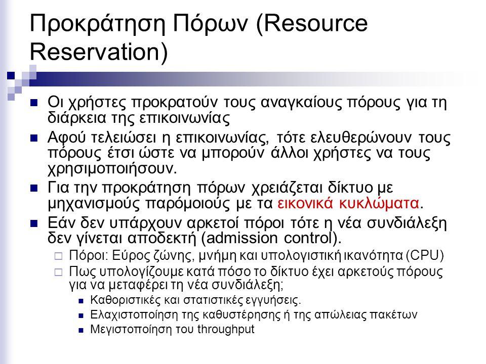 Προκράτηση Πόρων (Resource Reservation) Υποθέτουμε πως ένας δρομολογητή χρειάζεται κατά μέσο όρο 1/μ =1 μsec για να επεξεργαστεί κάθε πακέτο.