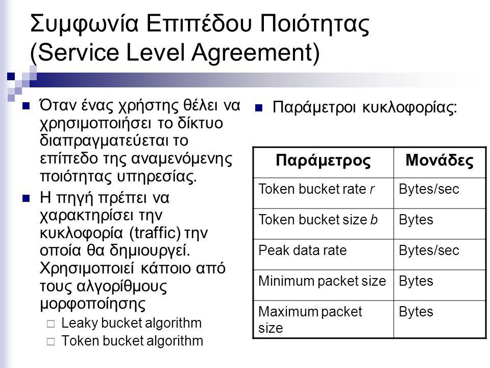 Συμφωνία Επιπέδου Ποιότητας (Service Level Agreement) Το μήνυμα με το αίτημα για προκράτηση πόρων περνά από όλους του κόμβους οι οποίοι αποφασίζουν κατά πόσο έχουν τους απαιτούμενους πόρους  Εάν όλοι οι κόμβοι έχουν τους απαραίτητους πόρους, η σύνδεση γίνεται δεκτή  Εάν όχι, η σύνδεση απορρίπτεται.
