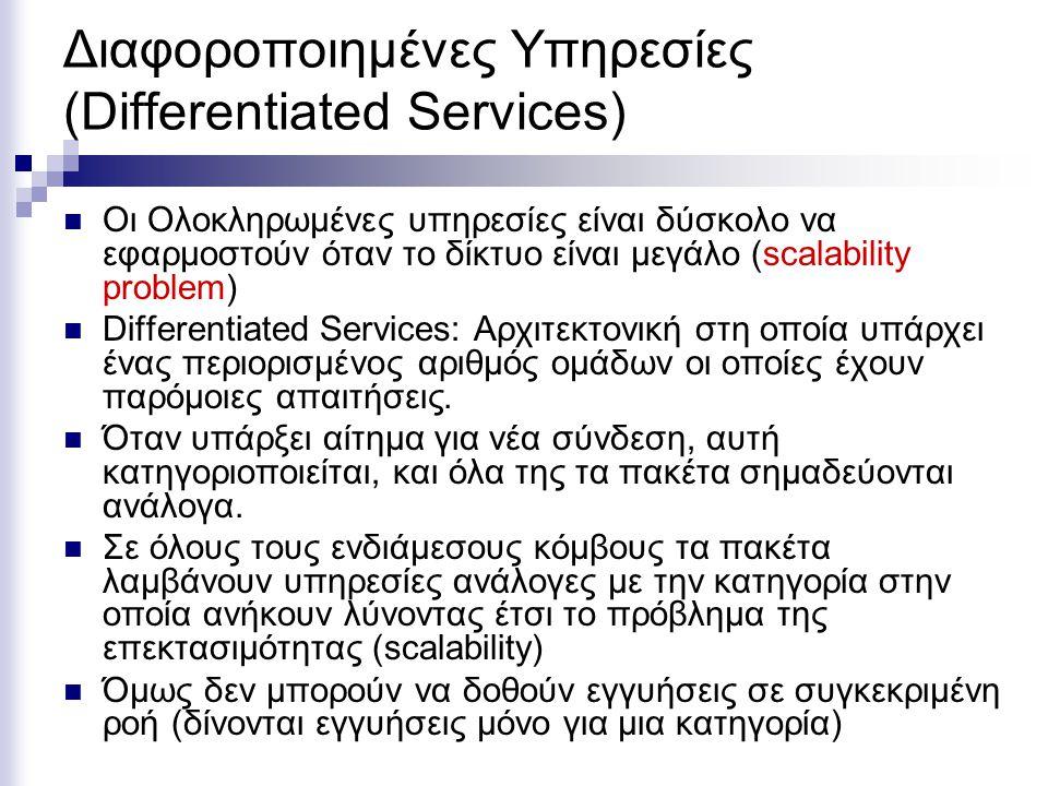 Διαφοροποιημένες Υπηρεσίες (Differentiated Services) Η αρχιτεκτονική ορίζει τις ακόλουθες κατηγορίες  Expedited Forwarding (EF) Υπηρεσία υψηλής ποιότητας με χαμηλή καθυστέρηση και μικρή πιθανότητα απώλειας πακέτων.