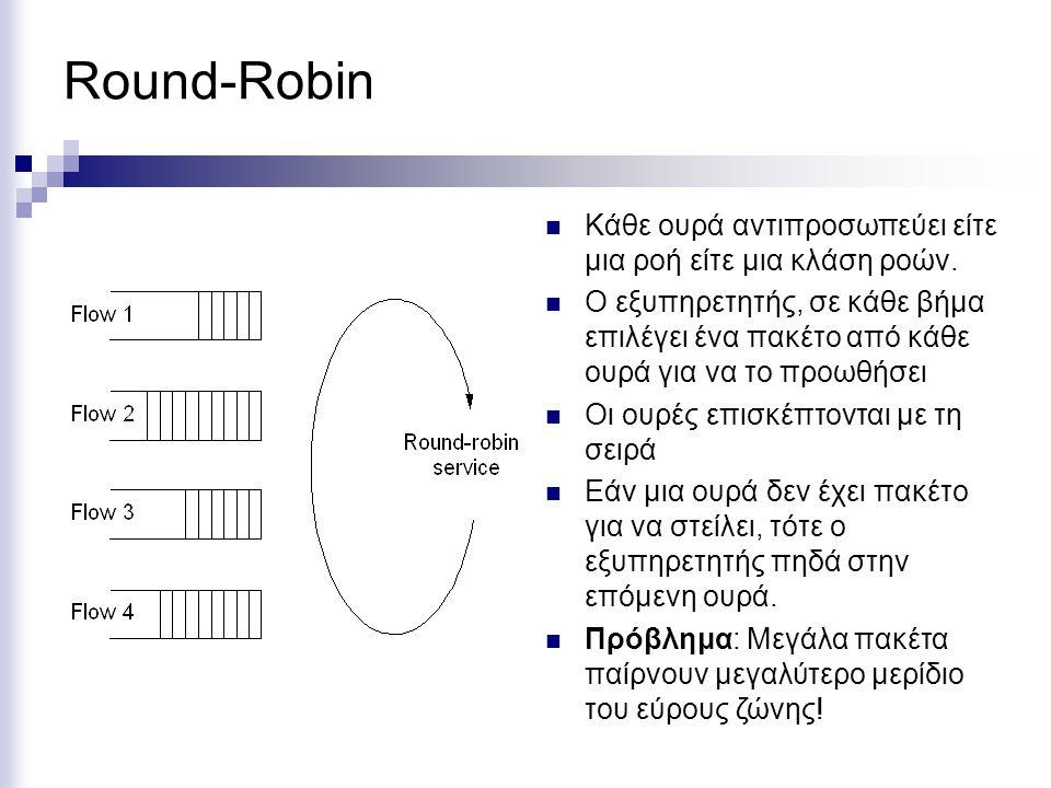 Fair Queueing Ο Εξυπηρετητής προσομοιώνει ένα σύστημα στο οποίο σε κάθε βήμα προωθεί ένα byte από κάθε ουρά (round- robin) Υπολογίζει το χρόνο στον οποίο τα τελείωνε η μετάδοση του κάθε πακέτου της κάθε ουράς Προωθεί το πακέτο το οποίο θα τέλειωνε πιο γρήγορα.