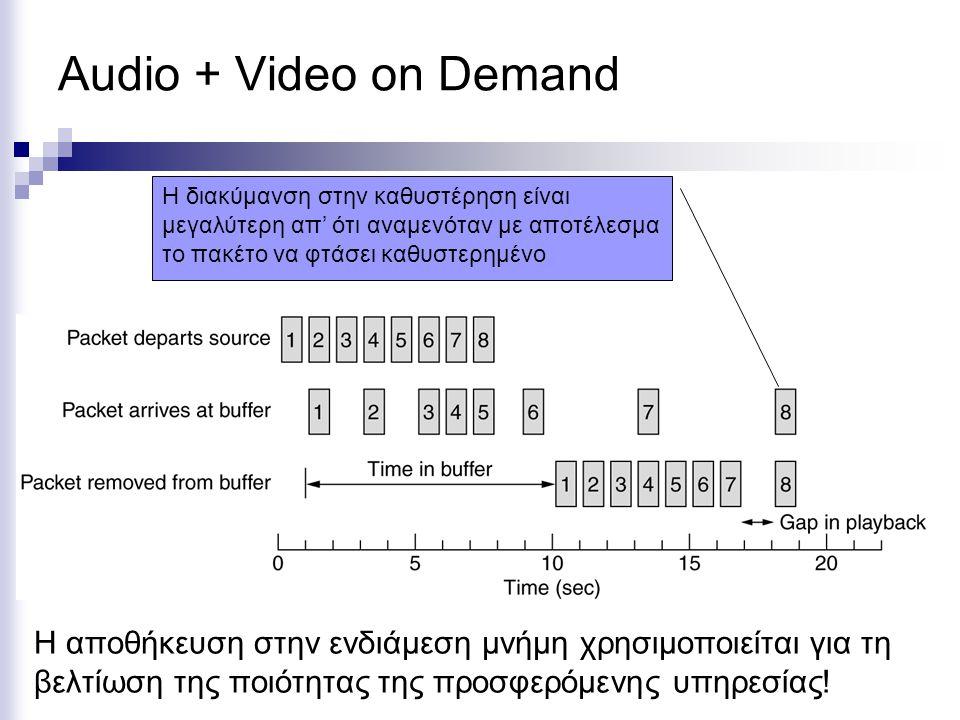 Εφαρμογές και οι απαιτήσεις τους Τηλεφωνία  Χαμηλή ή μέτρια αξιοπιστία  Υψηλή καθυστέρηση  Υψηλή διακύμανση καθυστέρηση  Χαμηλό εύρος ζώνης Videoconferencing  Χαμηλή ή μέτρια αξιοπιστία  Υψηλή καθυστέρηση  Υψηλή διακύμανση καθυστέρηση  Υψηλό εύρος ζώνης Στις εφαρμογές της τηλεφωνίας και videoconferencing δεν μπορούμε να χρησιμοποιήσουμε την αποθήκευση σε ενδιάμεση μνήμη, γιατί;