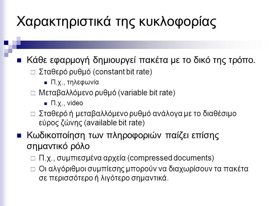 Μετρικές Απόδοσης Αξιοπιστία (reliability) και απώλεια πακέτων (packet loss) Καθυστέρηση (delay)  Καθυστέρηση στην παραλαβή των πακέτων  Διακύμανση στην καθυστέρηση (jitter) Εύρος ζώνης (Bandwidth) Δικαιοσύνη (fairness)  Όλοι οι χρήστες θα πρέπει να μπορούν να χρησιμοποιήσουν το δίκτυο.