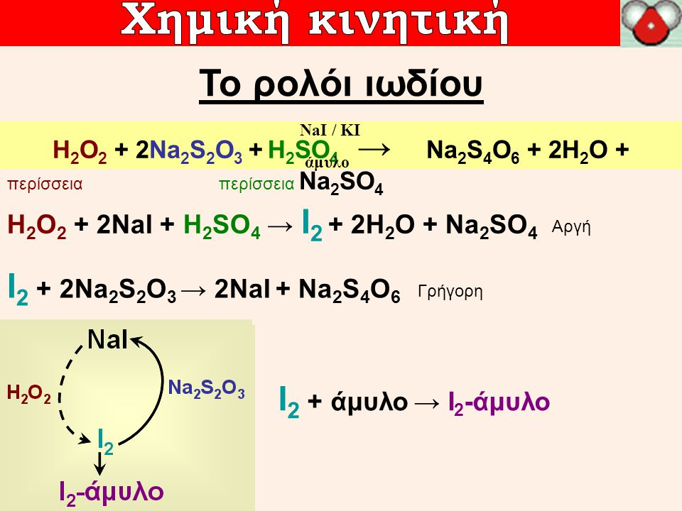 H 2 Ο 2 + 2I - + 2 H +  I 2 + 2H 2 O (Ι) [αργή].