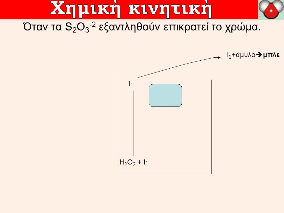 Η επίδραση της [Η 2 Ο 2 ] Σε κάθε ποτήρι προσθέτουμε 10 ml διαλύματος Η 2 Ο 2 3%,1,5%και 0,75% αντίστοιχα.