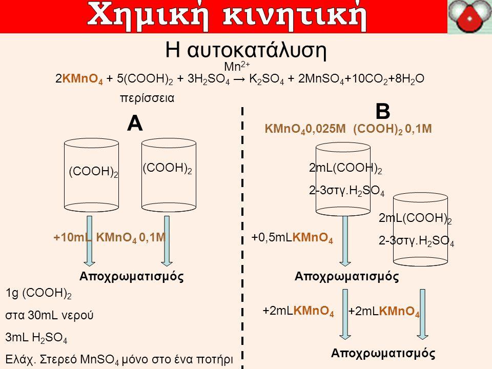 Αντιδράσεις απλής αντικατάστασης Fe + CuSO 4 → FeSO 4 + Cu δ/μα CuSO 4 1M Cu + 2AgNO 3 → Cu(NO 3 ) 2 + 2Ag δ/μα AgNO 3 0,1M Μ + xΗCl → MCl x + H 2 ↑ M: Fe, Zn