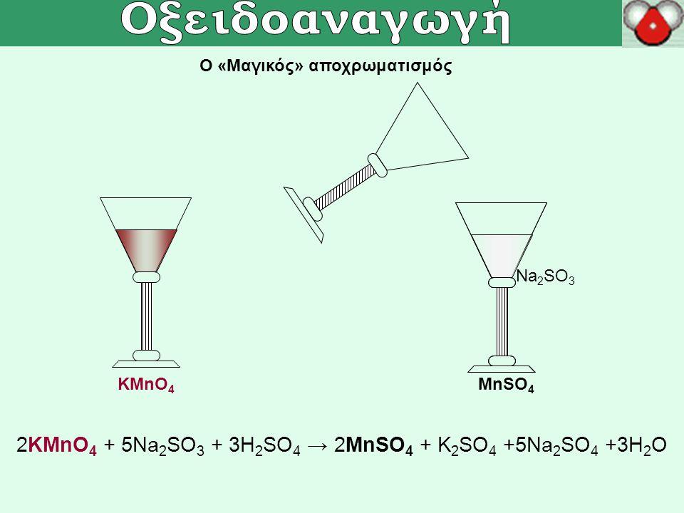 Na 2 SO 3 + I 2 + H 2 O → Na 2 SO 4 + 2 HI I 2 (αλκοόλη) Na 2 SO 3 Παραλλαγή σε δοκιμαστικούς σωλήνες
