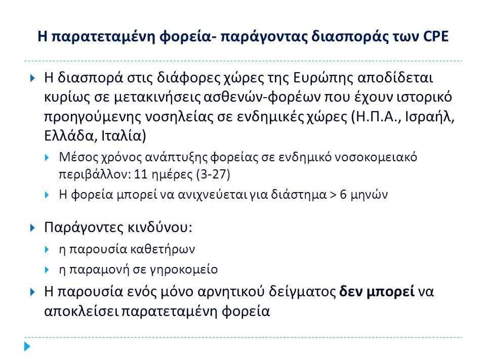 Πρόσφατες μελέτες από Ελλάδα και Ισραήλ έδειξαν ότι: η εφαρμογή μέτρων ελέγχου φορείας κατά την εισαγωγή, η εφαρμογή μέτρων contact precautions σε φορείς ή ασθενείς με λοίμωξη, καθώς και η ομαδοποίηση ασθενών αλλά και του νοσηλευτικού προσωπικού συνετέλεσαν στη σημαντική μείωση των περιστατικών λοίμωξης από πολυανθεκτικά στελέχη.