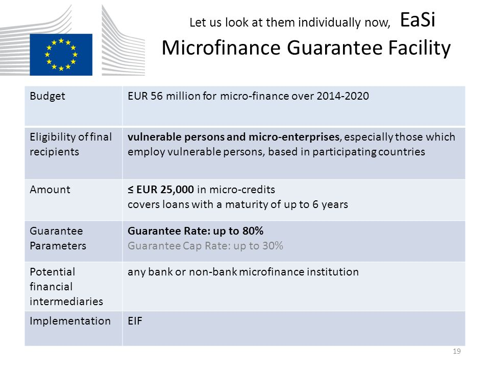 EaSI Social Enterprise Guarantee Facility BudgetEUR 40 million for social entrepreneurship over 2014-2020 Eligibility of final recipients social enterprises (defined by their aim to achieve measurable, positive social impacts rather than generating profit) based in participating countries and with a balance sheet/turnover of ≤ EUR 30 million Amount≤ EUR 500,000 in loans to social enterprises covers loans with a maturity of up to 6 years Guarantee Parameters Guarantee Rate: up to 80% Guarantee Cap Rate: up to 30% Potential financial intermediaries any bank (specifically social and ethical banks) or social impact fund providing financing for social enterprises ImplementationEIF 20