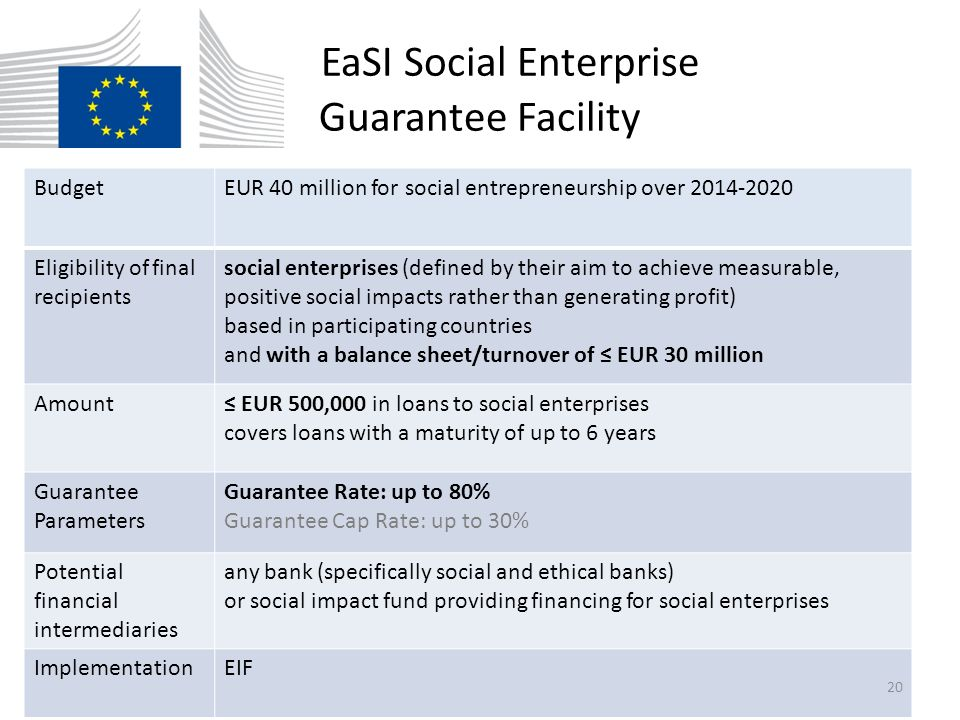 COSME Loan Guarantee Facility BudgetEUR 686 million indicative budget over 2014-2020 COSME Eligibility of final recipients SMEs based in the EU or a COSME associated country AmountLoans ≤ EUR 150.000 and with a minimum maturity of 12 months* Guarantee Parameters Guarantee Rate: up to 50% Guarantee Cap Rate: capped at expected portofolio loss Potential financial intermediaries Any financial or credit institution duly authorised to carry out lending or leasing or providing bank guarantees, based in EU or COSME associated country ImplementationEIF 21