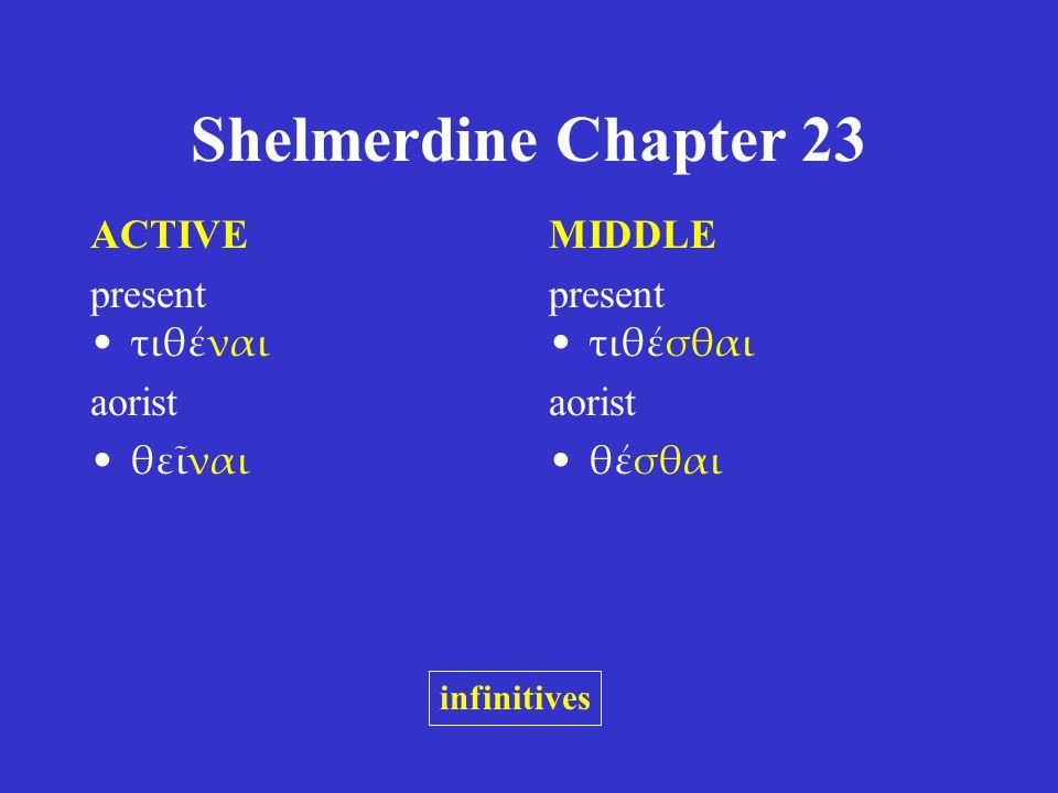 Shelmerdine Chapter 23 ACTIVE present ἱστάναι aorist στῆναι MIDDLE present ἱστάσθαι aorist --- infinitives