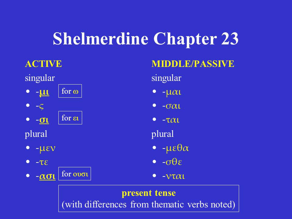 Shelmerdine Chapter 23 ACTIVE singular -ν -ς - plural -μεν -τε -σαν PASSIVE singular -μην -σο -το plural -μεθα -σθε -ντο imperfect tense (with differences from thematic verbs noted) for ον