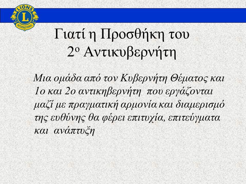 Κυβερ νήτης 1 ος Αντικυβ ερήτης 2ος Αντικυβ ερνήης Εξουσιοδότηση Συνεννόηση Ανταλλαγή Εμπειρίας Ανάληψη Ευθύνης Ομάδα του Κυβερνήτη