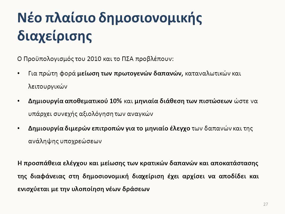 28 Σχέδιο δράσης για την αποκατάσταση της αξιοπιστίας των δημοσιονομικών στατιστικών Οργάνωση και στελέχωση της ανεξάρτητης Ελληνικής Στατιστικής (ΕΛΣΤΑΤ) με βάση τις διατάξεις που ορίζονται από τον νόμο για τη νέα αρχή.
