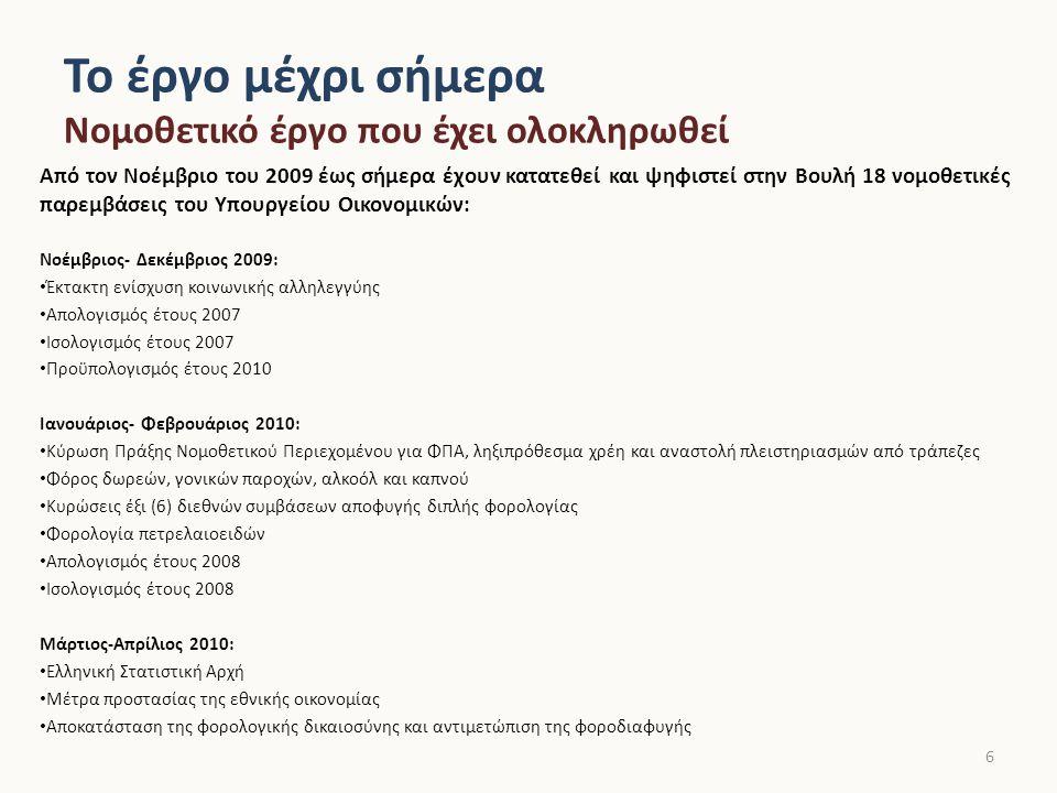 Νομοθετικό έργο σε εξέλιξη Επτά ακόμη νομοσχέδια βρίσκονται σε στάδιο ψήφισης ή κατάθεσης στη Βουλή μέσα στις επόμενες εβδομάδες: Ενσωμάτωση οδηγίας 123 για τις υπηρεσίες (βρίσκεται στην Ολομέλεια της Βουλής για ψήφιση) Εποπτεία Ιδιωτικής Ασφάλισης Τεχνικά - ψυχαγωγικά παιχνίδια Εξίσωση ορίων ηλικίας στο Δημόσιο Εναρμόνιση με την Οδηγία (2007/64/ΕΚ) για τις υπηρεσίες πληρωμών στην εσωτερική αγορά.