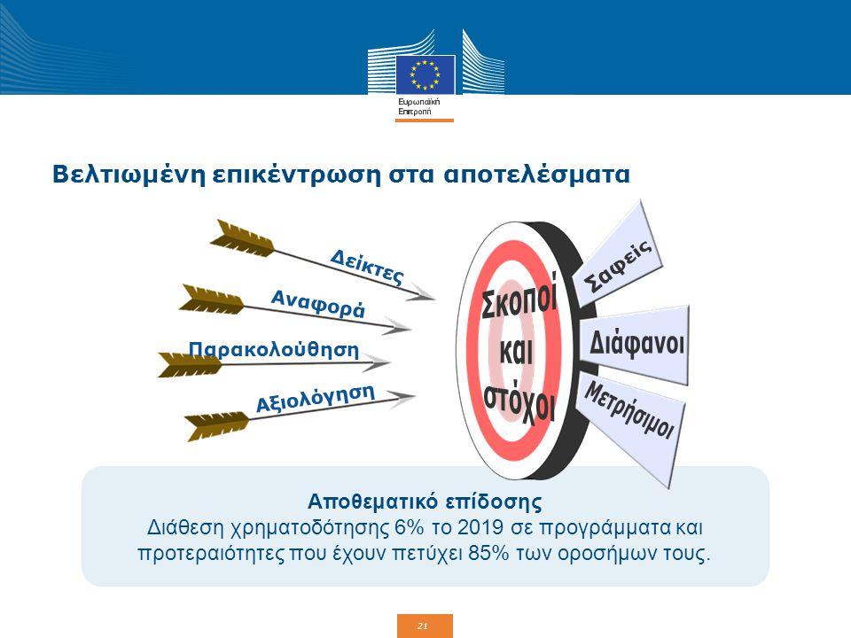 22 Ενισχυμένος ρόλος των εταίρων στο σχεδιασμό και την υλοποίηση Ευρωπαϊκός κώδικας δεοντολογίας στις εταιρικές σχέσεις Μια κοινή σειρά προτύπων για τη βελτίωση της διαβούλευσης, της συμμετοχής και των διαλόγων με τους εταίρους στα στάδια της σχεδίασης, υλοποίησης, παρακολούθησης και αξιολόγησης των έργων που χρηματοδοτούνται από όλα τα Ευρωπαϊκά διαρθρωτικά και επενδυτικά ταμεία (ΕΔΕΤ).