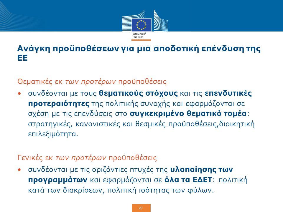 24 Παραδείγματα προϋποθέσεων για χρηματοδότηση της ΕΕ ΕΠΕΝΔΥΣΗ Εθνική στρατηγική μεταφορών Αναθεωρήσεις φιλικές προς τους επιχειρηματίες Συμμόρφωση με την περιβαλλοντική νομοθεσία Σύστημα δημόσιων προμηθειών Στρατηγικές «έξυπνης εξειδίκευσης»