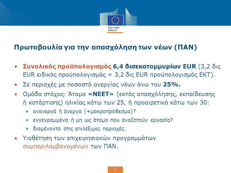 28 Βιώσιμη αστική ανάπτυξη: Μια προτεραιότητα για το 2014-2020 Τουλάχιστον το 5% του Ευρωπαϊκού ταμείου περιφερειακής ανάπτυξης (ΕΤΠΑ) πρέπει να επενδυθεί στην ολοκληρωμένη βιώσιμη αστική ανάπτυξη σε εθνικό επίπεδο Οι στρατηγικές ολοκληρωμένης αστικής ανάπτυξης που αναπτύχθηκαν από τις πόλεις θα υλοποιηθούν ως Ολοκληρωμένη εδαφική επένδυση (ΟΕΕ), έναν πολυθεματικό άξονα προτεραιότητας ή ένα συγκεκριμένο επιχειρησιακό πρόγραμμα.