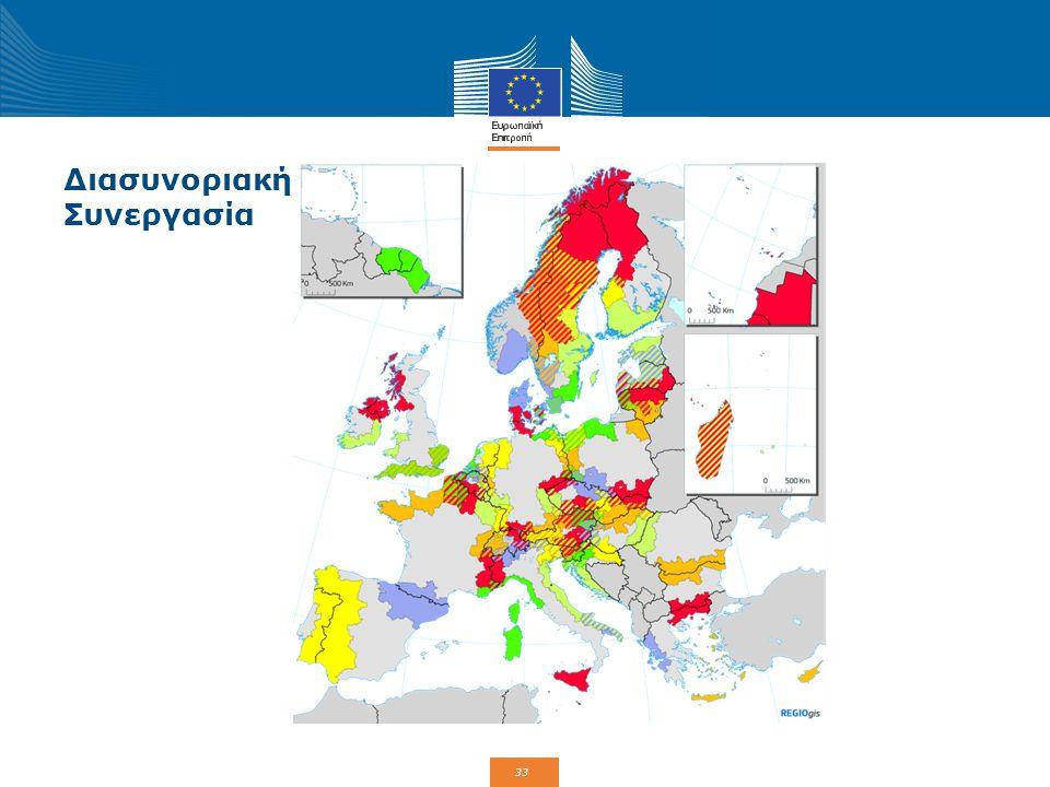 34 Μακροπεριφερειακές στρατηγικές Στρατηγική της ΕΕ για την περιοχή της Βαλτικής Θάλασσας.