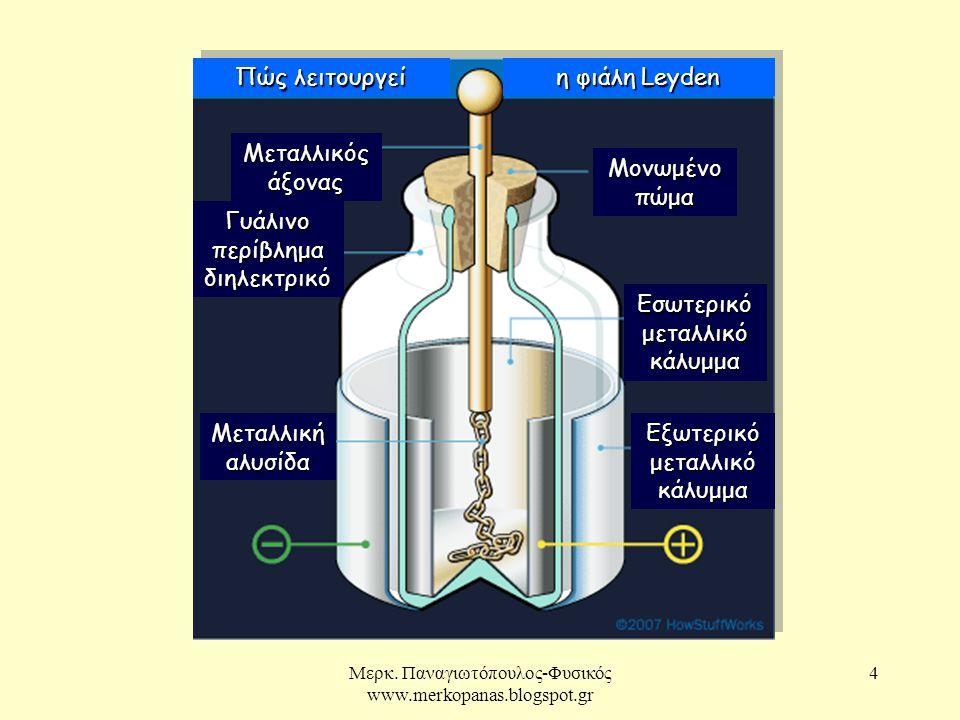 Μερκ. Παναγιωτόπουλος-Φυσικός www.merkopanas.blogspot.gr 5