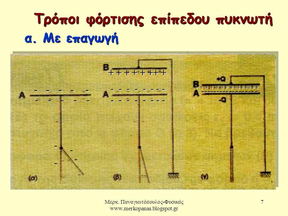 Μερκ.Παναγιωτόπουλος-Φυσικός www.merkopanas.blogspot.gr 8 β.