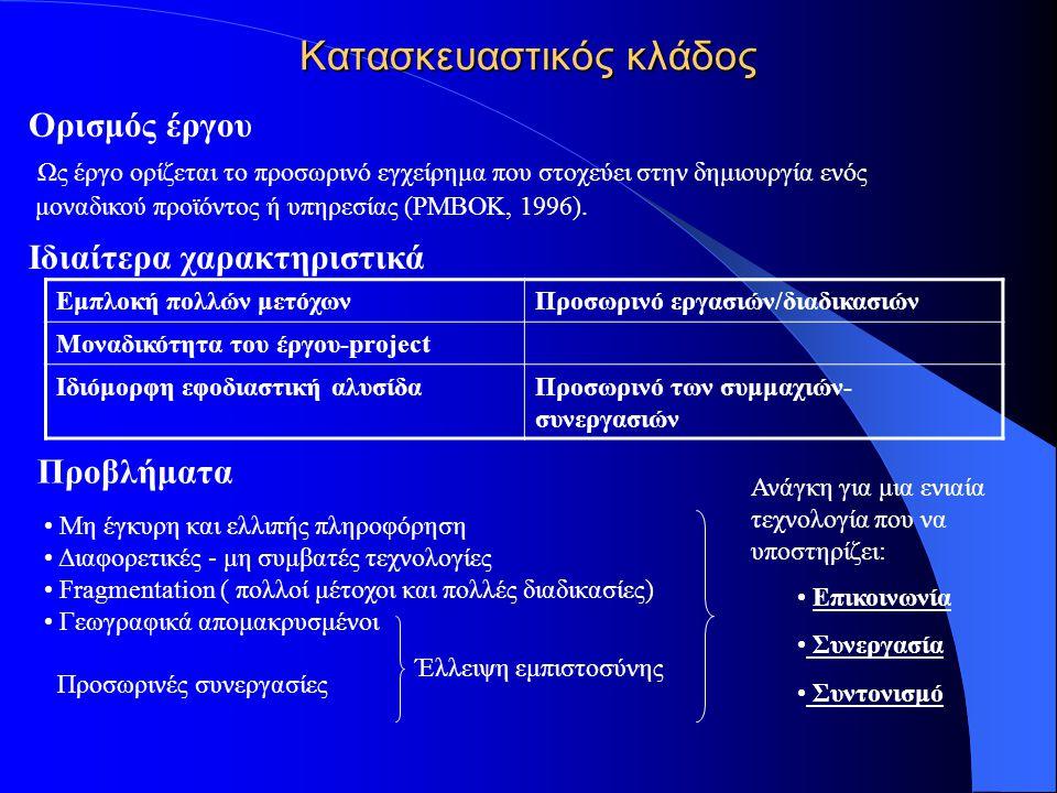 Ροή της πληροφορίας ανάμεσα στους εμπλεκόμενους φορείς του project