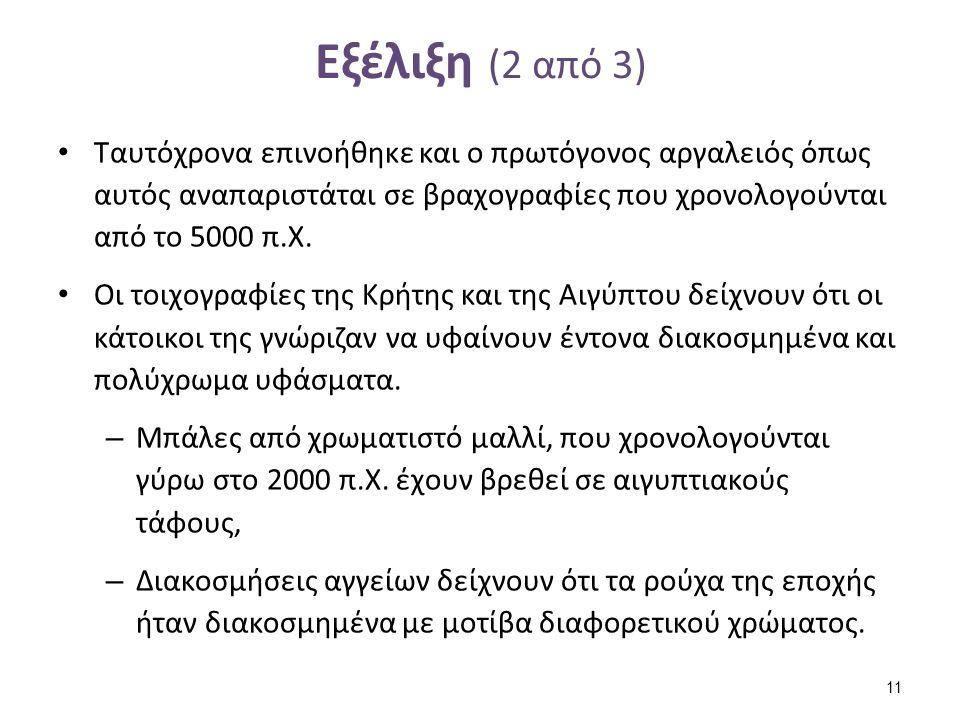 Μινωικό- μυκηναϊκό ένδυμα Η θεά των όφεων, Μινωική Περίοδος, Κρήτη Museu arqueologic de Creta24 , από Shakko διαθέσιμο με άδεια CC BY-SA 3.0Museu arqueologic de Creta24 Shakko CC BY-SA 3.0 Η κροκοσυλλέκτρια, Σαντορίνη Saffron gatherers detail Thera Santorini , από Saravask διαθέσιμο ως κοινό κτήμαSaffron gatherers detail Thera SantoriniSaravask Μυκηναία Mycenaean Woman , από Nergal διαθέσιμο ως κοινό κτήμαMycenaean WomanNergal 12