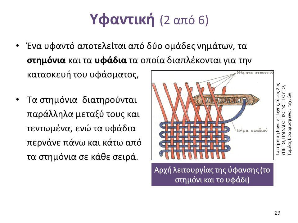 Υφαντική (3 από 6) Πρόκειται για μια μέθοδο κατασκευής που αναπτύχθηκε κατά την νεολιθική περίοδο, γύρω στο 6.000 π.Χ.