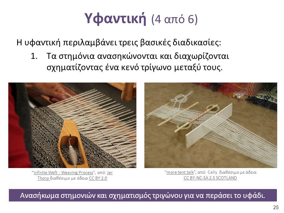 Υφαντική (5 από 6) 2.Το υφάδι το οποίο είναι τυλιγμένο σε ένα είδος σαΐτας περνάει ανάμεσα στο κενό που έχει δημιουργηθεί, Σαΐτα Weaving shuttles , από Surya Prakash.S.A.