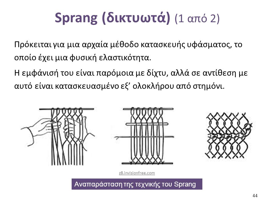 Sprang (δικτυωτά) (2 από 2) Παραδείγματα διχτυού για τα μαλλιά με την τεχνική sprang.