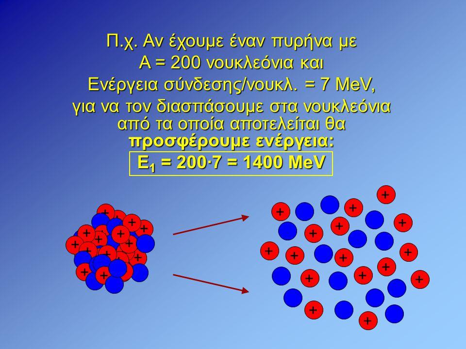 Αν τα 200 νουκλεόνια ενωθούν σε δύο ίσους πυρήνες με Α = 100 και Ενέργεια σύνδεσης/νουκλ.