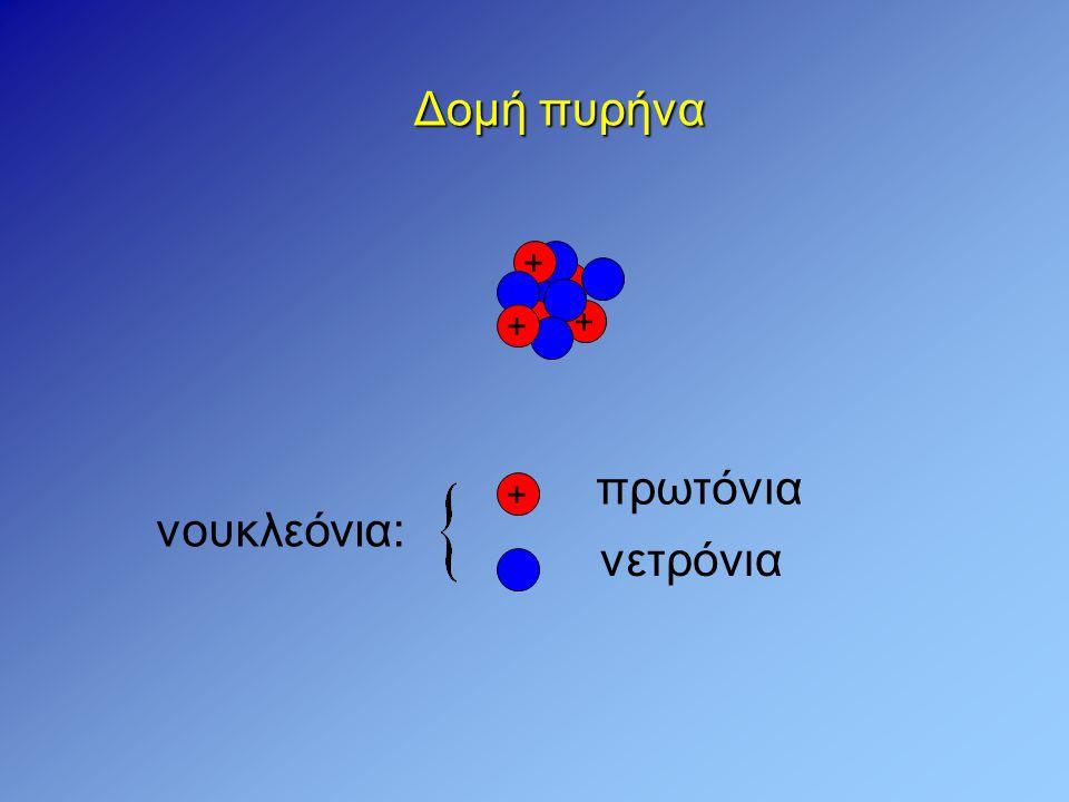 Αριθμοί ενός πυρήνα:  Ατομικός αριθμός (Ζ): Ο αριθμός των πρωτονίων του  Αριθμός νετρονίων (Ν)  Μαζικός αριθμός (Α): Ο αριθμός των νουκλεονίων συνολικά Προφανώς: Α = Ζ + Ν +
