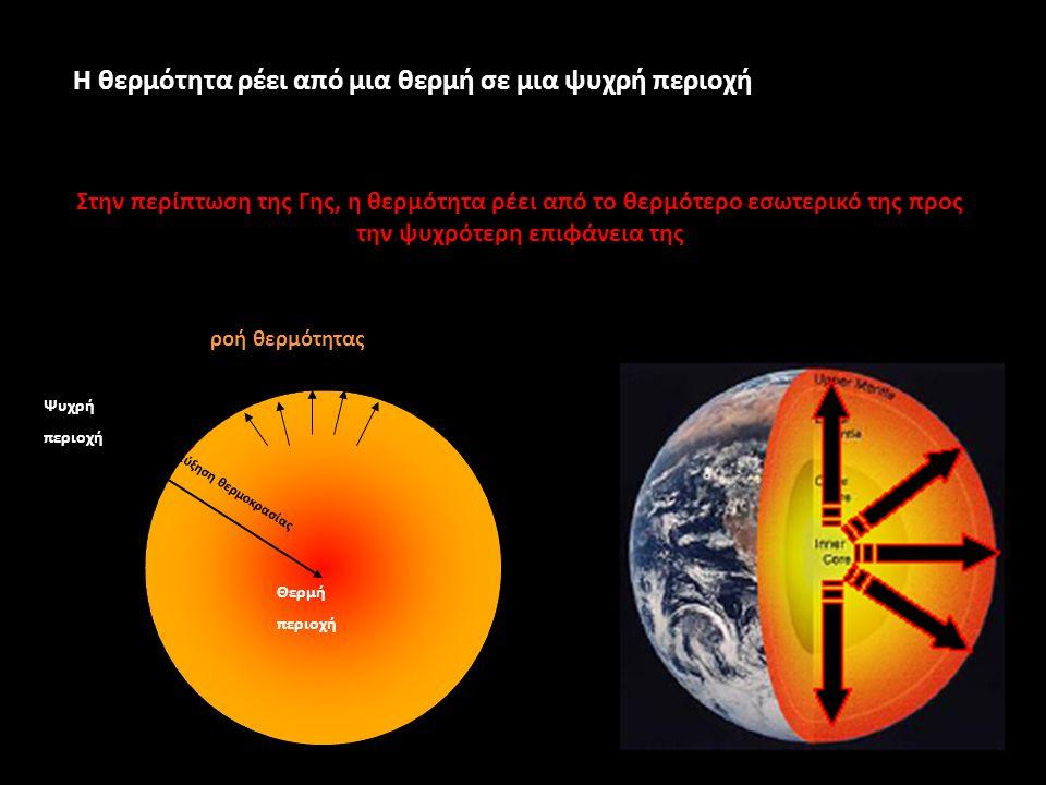 Η θερμότητα ρέει από μια θερμή σε μια ψυχρή περιοχή Ψυχρή περιοχή Θερμή περιοχή αύξηση θερμοκρασίας ροή θερμότητας Στην περίπτωση της Γης, η θερμότητα ρέει από το θερμότερο εσωτερικό της προς την ψυχρότερη επιφάνεια της