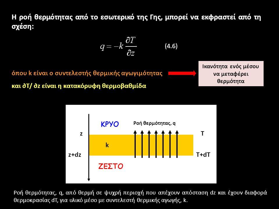Η ροή θερμότητας από το εσωτερικό της Γης, μπορεί να εκφραστεί από τη σχέση: ΚΡΥΟ ΖΕΣΤΟ k z z+dz T T+dT Ροή θερμότητας, q όπου k είναι ο συντελεστής θερμικής αγωγιμότητας και ∂Τ/ ∂z είναι η κατακόρυφη θερμοβαθμίδα Ικανότητα ενός μέσου να μεταφέρει θερμότητα (4.6) Ροή θερμότητας, q, από θερμή σε ψυχρή περιοχή που απέχουν απόσταση dz και έχουν διαφορά θερμοκρασίας dT, για υλικό μέσο με συντελεστή θερμικής αγωγής, k.