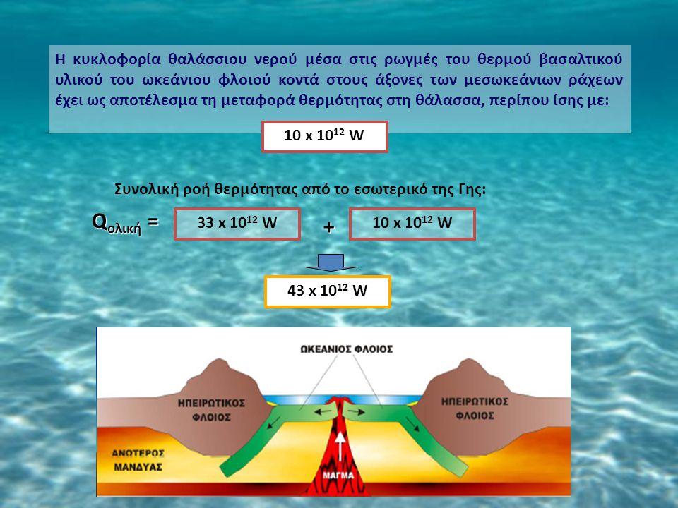 Η κυκλοφορία θαλάσσιου νερού μέσα στις ρωγμές του θερμού βασαλτικού υλικού του ωκεάνιου φλοιού κοντά στους άξονες των μεσωκεάνιων ράχεων έχει ως αποτέλεσμα τη μεταφορά θερμότητας στη θάλασσα, περίπου ίσης με: 10 x 10 12 W Συνολική ροή θερμότητας από το εσωτερικό της Γης: Q ολική = 33 x 10 12 W10 x 10 12 W 43 x 10 12 W +