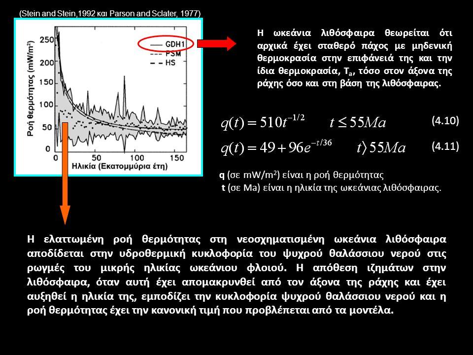 Η ωκεάνια λιθόσφαιρα θεωρείται ότι αρχικά έχει σταθερό πάχος με μηδενική θερμοκρασία στην επιφάνειά της και την ίδια θερμοκρασία, Τ a, τόσο στον άξονα της ράχης όσο και στη βάση της λιθόσφαιρας.
