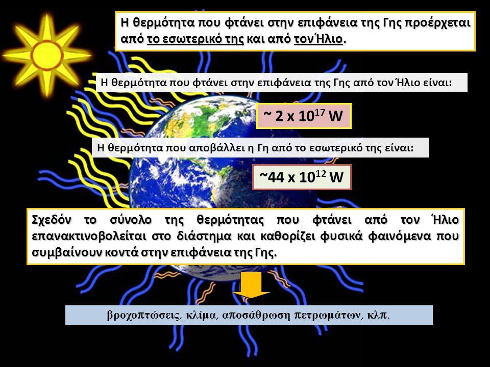 Η θερμότητα που φτάνει στην επιφάνεια της Γης προέρχεται από το εσωτερικό της και από τον Ήλιο.