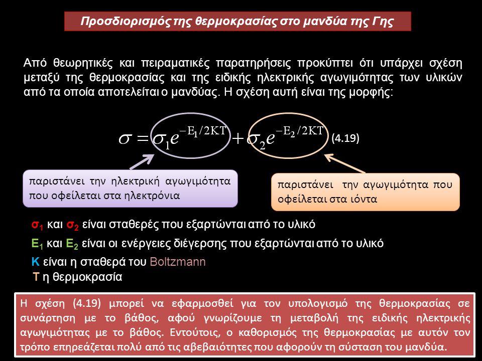 Προσδιορισμός της θερμοκρασίας στο μανδύα της Γης Από θεωρητικές και πειραματικές παρατηρήσεις προκύπτει ότι υπάρχει σχέση μεταξύ της θερμοκρασίας και της ειδικής ηλεκτρικής αγωγιμότητας των υλικών από τα οποία αποτελείται ο μανδύας.