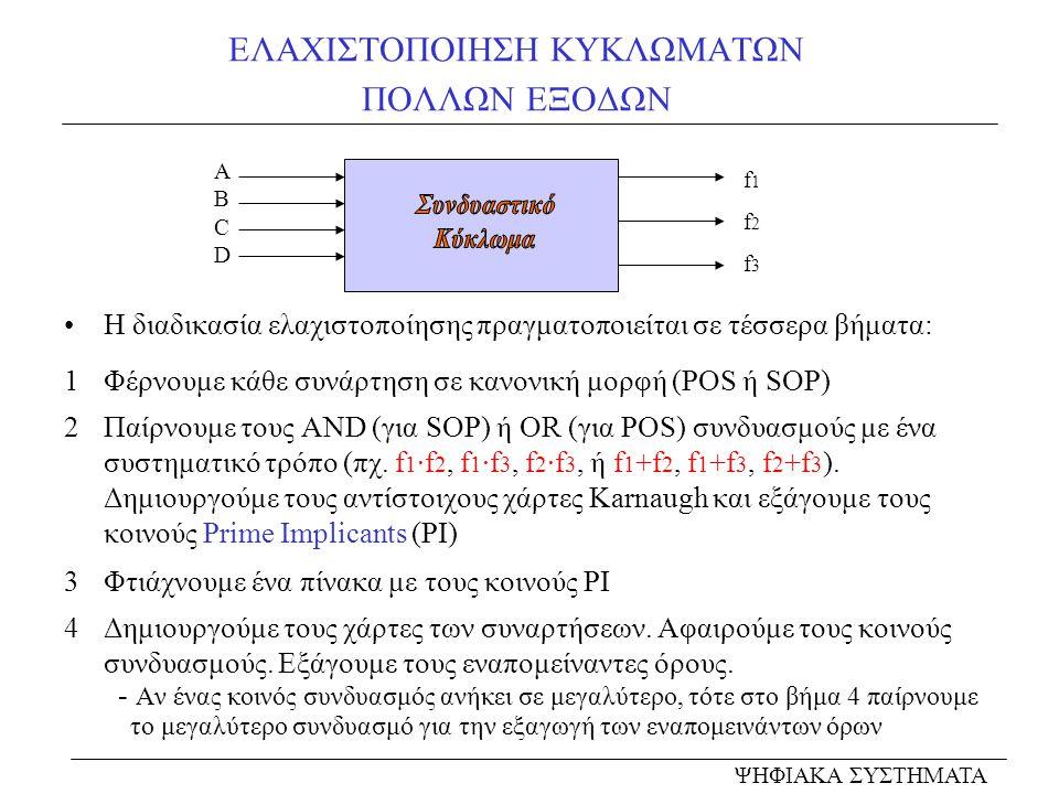 ΠΑΡΑΔΕΙΓΜΑΤΑ ΕΛΑΧΙΣΤΟΠΟΙΗΣΗΣ Ελαχιστοποιείστε συνδυαστικό κύκλωμα με εξόδους f 1 (A,B,C)= Σ (0,3,4,5,6), f 2 (A,B,C)= Σ (1,2,4,6,7), f 3 (A,B,C)= Σ (1,3,4,5,6) Λύση 1.