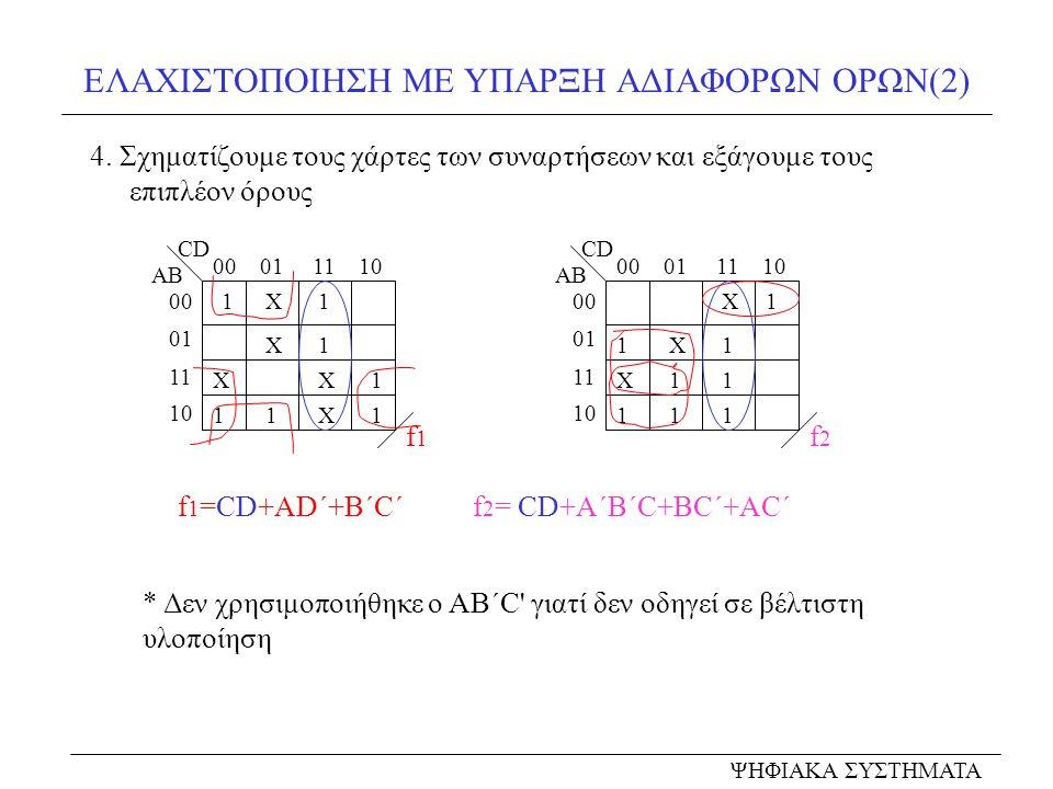 ΧΑΡΤΕΣ KARNAUGH ΜΕ ΕΣΩΤΕΡΙΚΕΣ ΜΕΤΑΒΛΗΤΕΣ Μπορούμε να χρησιμοποιήσουμε χάρτες τάξης n για ελαχιστοποίηση συναρτήσεων με Ν μεταβλητές, όπου n<Ν - σε κάθε τετράγωνο του χάρτη θα αντιστοιχεί (Ν-n)-τάξης χάρτης πχ.