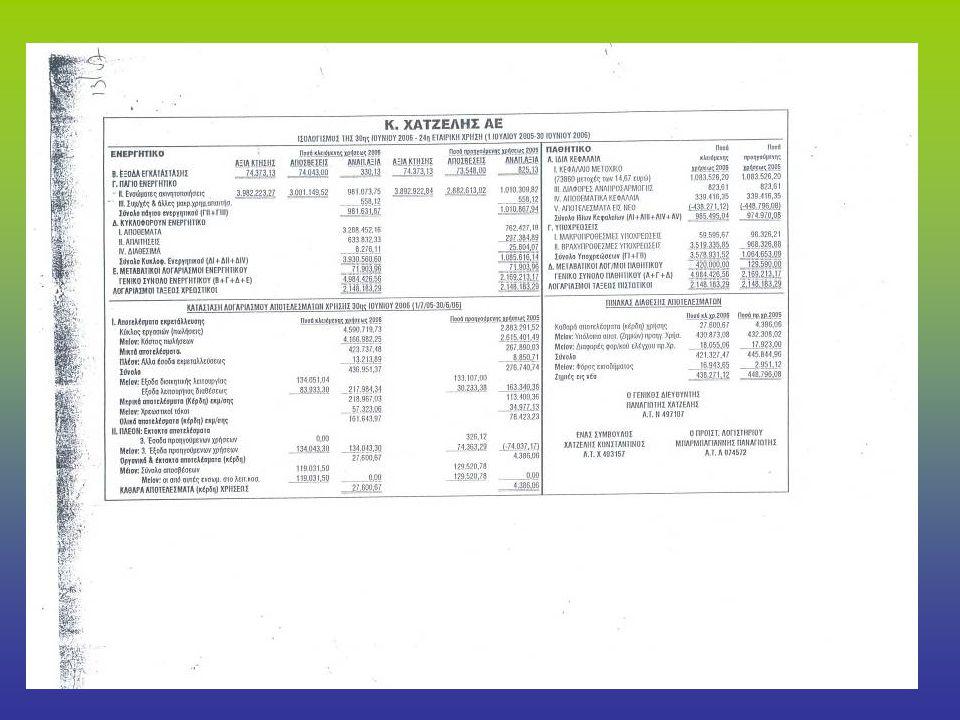 ΤΜΗΜΑ ΠΡΟΜΗΘΕΙΩΝ Υπεύθυνος ο Δ/ντής προμηθειών I.Αγορά πρώτων υλών II.Ελέγχει την ποιότητά τους III.Προμήθεια ανταλλακτικών-υλικών
