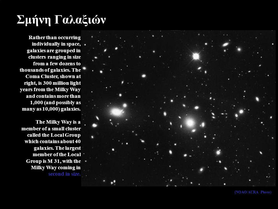 Βαρυτικοί φακοί στο Σμήνος Abell 2218 Hubble Space Telescope Image As predicted by Einstein's General Theory of Relativity, a compact intervening object is bending and distorting light from individual members of this cluster so that we see a halo effect.
